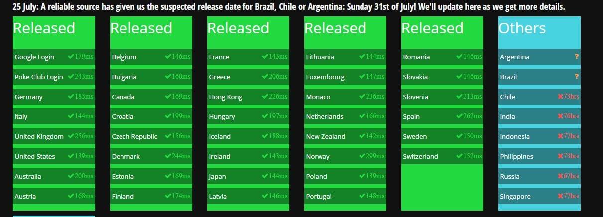 Pokémon Go agora vai! site renomado diz que pokémon go será lançado dia 31 no brasil