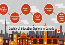 Quality of Education System in Canada: How Does Education System Look Like in Canada