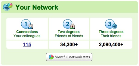 Network Tedi Roca
