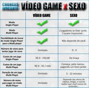 Vídeo Game X Sexo 4