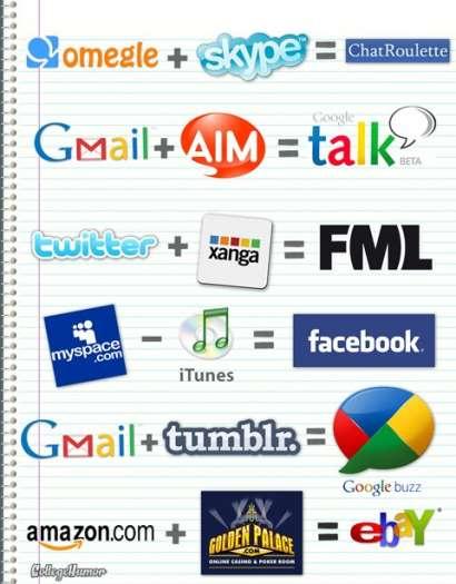 A matemática das redes sociais 6