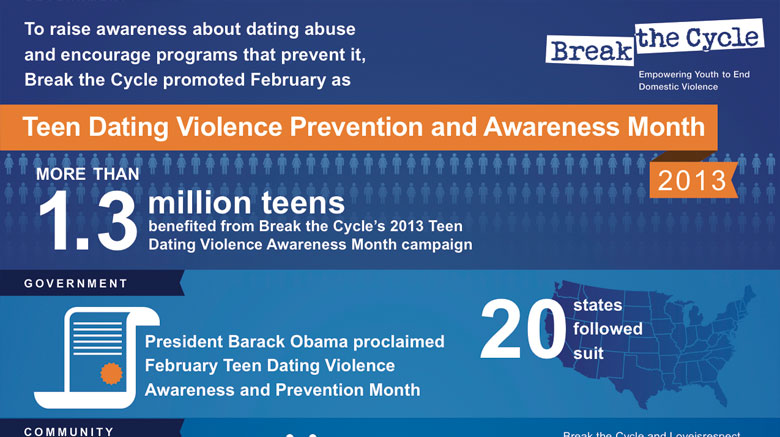 Preventing and Responding to Teen Dating