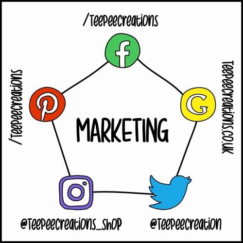 Day-20-Marketing