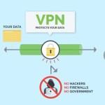 Fitur, Fungsi dan Kegunaan Menggunakan Aplikasi VPN