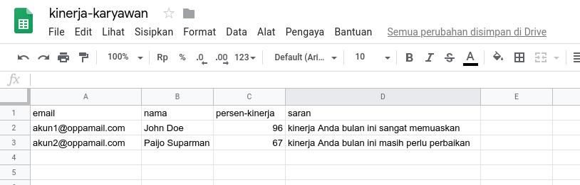 kinerja-karyawan - Google Spreadsheet - docs.google.com