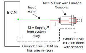 Oxygen sensor