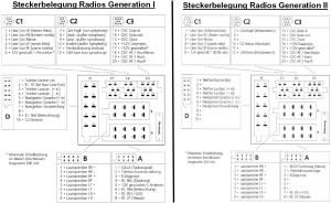 Audi Car Radio Stereo Audio Wiring Diagram Autoradio connector wire installation schematic