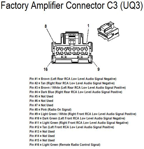 wiring diagram for chevy radio the wiring delco radio wiring diagram diagrams