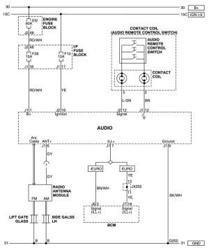 CHEVROLET Car Radio Stereo Audio Wiring Diagram Autoradio connector wire installation schematic