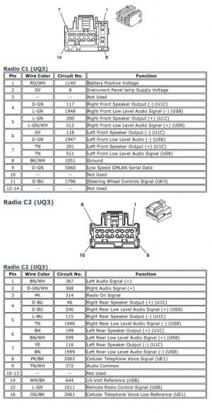 CHEVROLET Car Radio Stereo Audio Wiring Diagram Autoradio connector wire installation schematic