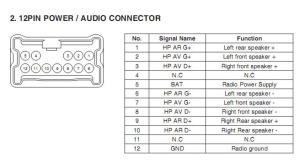 DACIA Car Radio Stereo Audio Wiring Diagram Autoradio