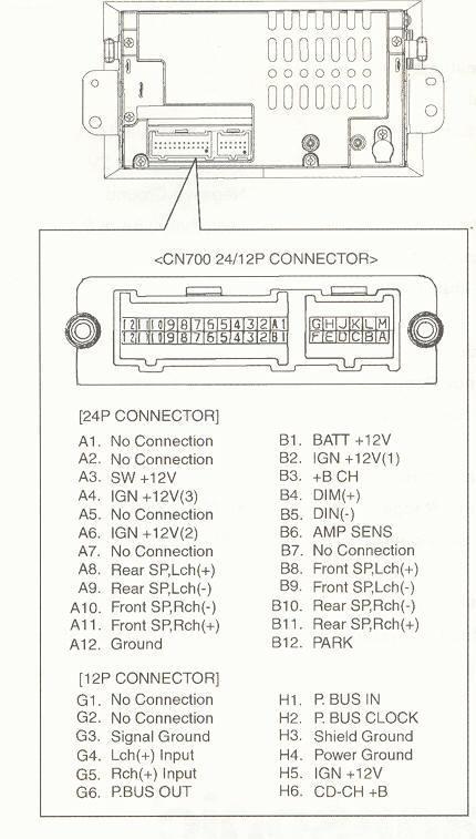 16194545 Delco Electronics Radio Wiring Diagram