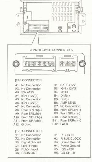 DELCO Car Radio Stereo Audio Wiring Diagram Autoradio connector wire installation schematic