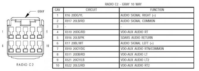 1998 dodge neon radio wiring diagram  04 chevy radio wiring