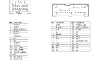 FORD Car Radio Stereo Audio Wiring Diagram Autoradio