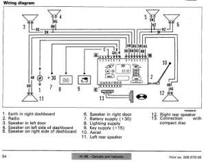 FIAT Car Radio Stereo Audio Wiring Diagram Autoradio connector wire installation schematic