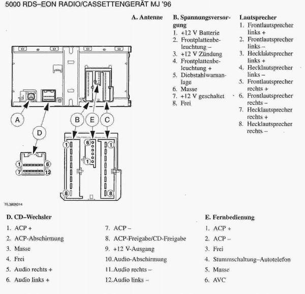 2003 ford transit radio wiring diagram wiring diagram 93 rx7 stereo wiring diagram schematics and diagrams 2009 ford escape stereo wiring diagram digital source