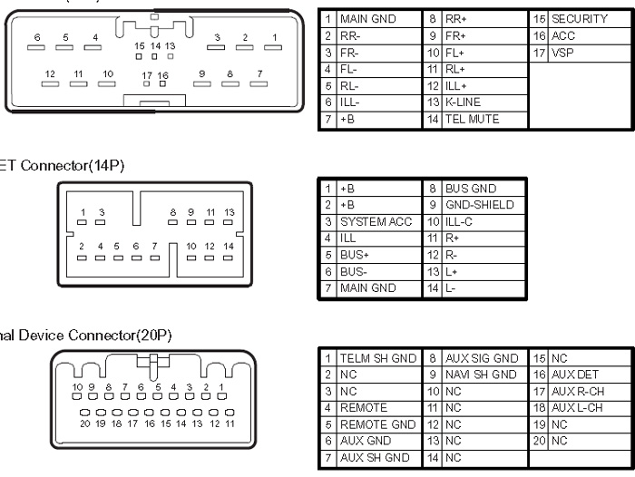 HONDA 2JB0 car stereo wiring diagram harness pinout connector alpine wiring harness diagram alpine radio diagram \u2022 free wiring alpine stereo wiring diagram at gsmx.co