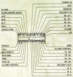 HONDA Car Radio Stereo Audio Wiring Diagram Autoradio