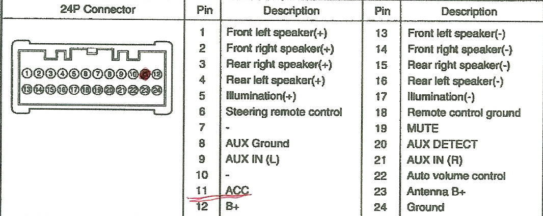 Hyundai Elantra car stereo wiring diagram connector pinout harness?resize=665%2C265 delco radio wiring schematic delco free wiring diagrams Delphi Radio Wiring Harness Diagram From 05 Malibu at edmiracle.co