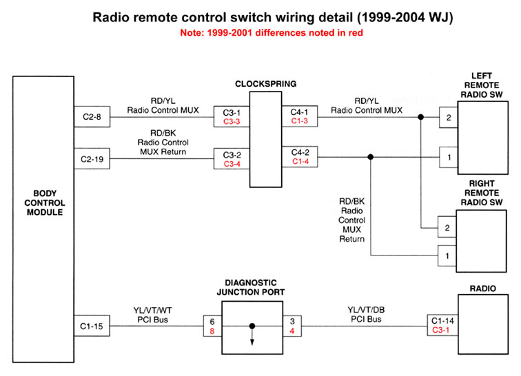 wiring diagram jeep grand 2002 diagram free printable wiring diagrams