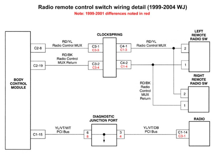 1999 jeep cherokee stereo wiring diagram 1999 auto wiring wiring diagram for 1999 jeep cherokee radio wiring diagram on 1999 jeep cherokee stereo wiring diagram