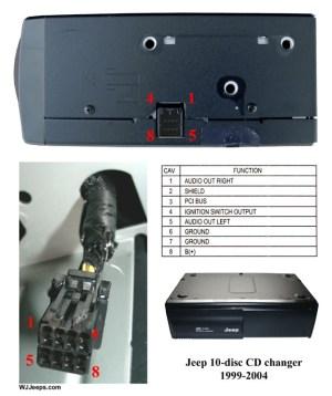 JEEP Car Radio Stereo Audio Wiring Diagram Autoradio connector wire installation schematic