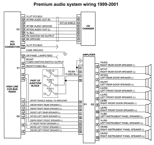 Jeep Grand cherokee Premium Audio system wiring?resize=594%2C561 03 dodge neon engine diagram 03 free wiring diagrams  at bakdesigns.co