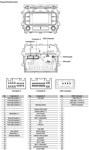 KIA Car Radio Stereo Audio Wiring Diagram Autoradio