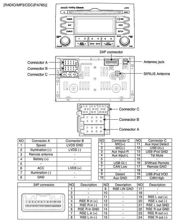 Kia Sorento 2011 2013 car stereo wiring diagram connector harness pinout diagrams 430757 delphi radio wiring diagram delco car radio 2006 kia sorento stereo wiring harness at bayanpartner.co