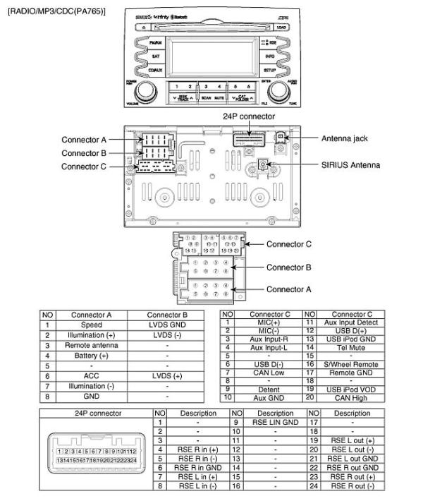 Radio Wiring Diagram For 2004 Kia Optima : Service manual diagram motor kia optima pdf