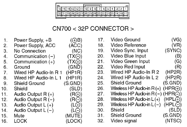LEXUS DVD RX330 car stereo wiring diagram connector pinout wiring diagram pioneer deh x3800ui yhgfdmuor net pioneer deh p6500 wiring diagram at pacquiaovsvargaslive.co