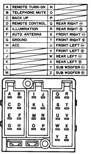 LAND ROVER Car Radio Stereo Audio Wiring Diagram Autoradio connector wire installation schematic