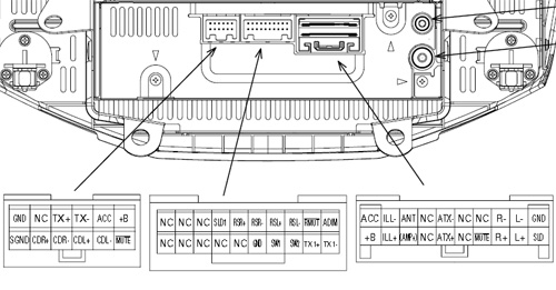 panasonic car radio wiring schematic wiring diagram sony xplod 50wx4 car stereo wiring diagram and