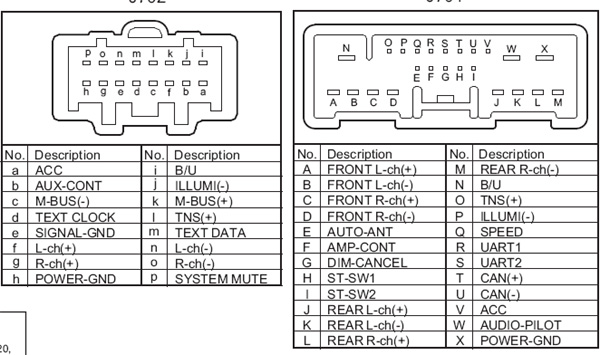 Sophisticated 2001 Buick Lesabre Radio Wiring Diagram Images - Best on car stereo connector, car top view diagram, car stereo transformer, car amp diagram, car stereo fuse, car stereo harness diagram, car power diagram, car speakers, car head unit diagram, car stereo repair, car stereo regulator, car stereo frame, car wheels diagram, car wiring connectors, car stereo and amplifier diagram, car gas diagram, car seats diagram,