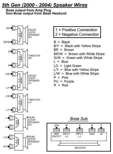 nissan radio wiring harness diagram pn 2273  wiring diagram