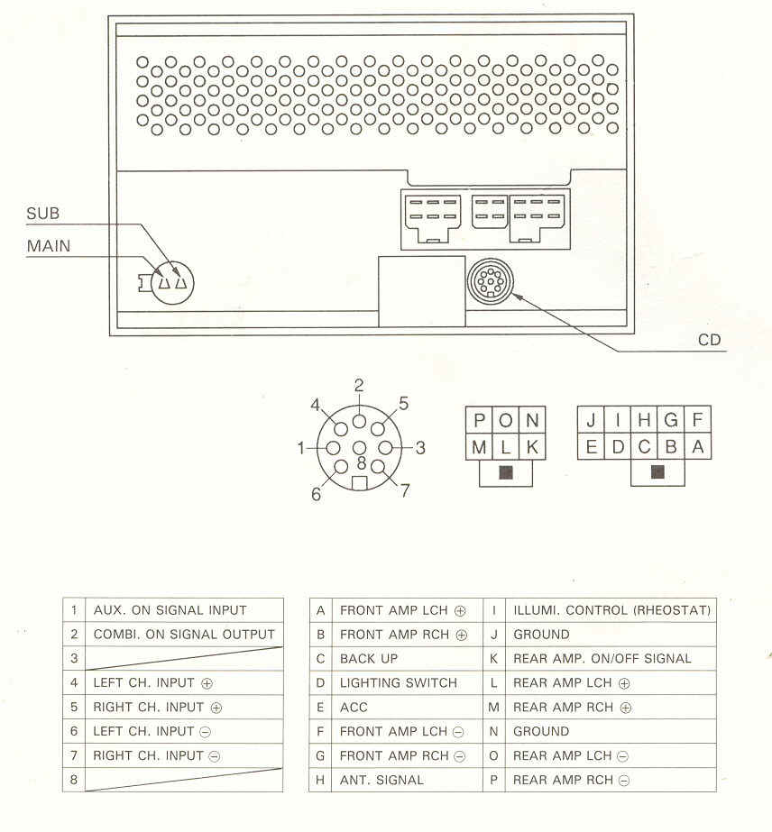 300zx Radio Wiring Schematics Diagrams Nissan Sunroof Stereo Trusted Passat 1991 Diagram Somurich Com