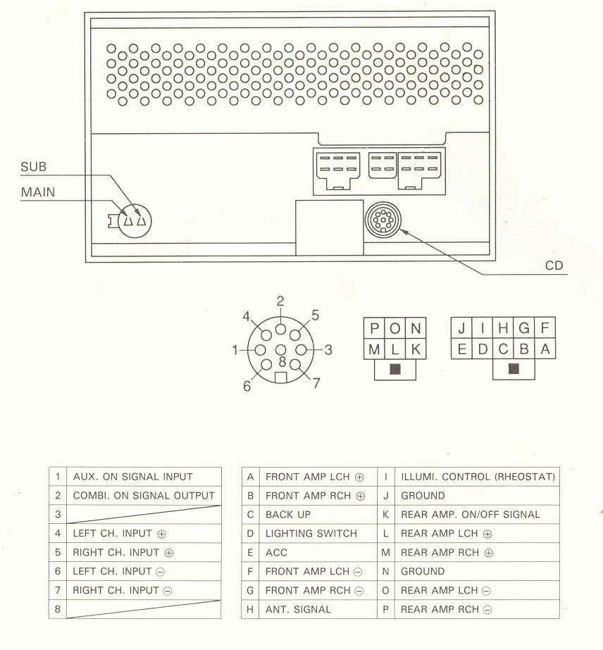 300zx Radio Wiring Schematics Diagrams 1991 Nissan Pickup Headlight Diagram Stereo Trusted Trunk Somurich Com