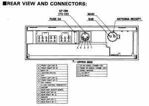 NISSAN Car Radio Stereo Audio Wiring Diagram Autoradio