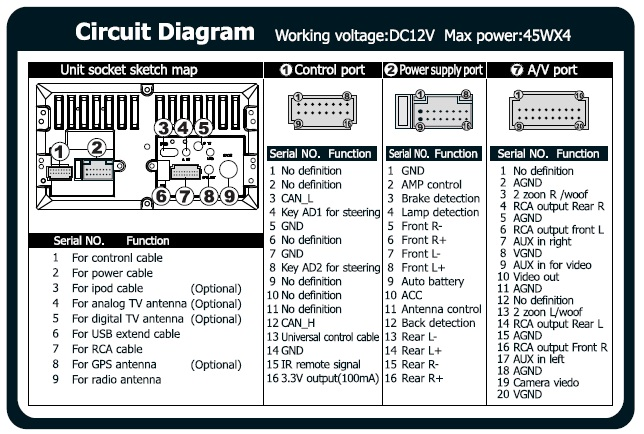Vauxhall Radio Wiring Diagram - Wiring Diagrams •