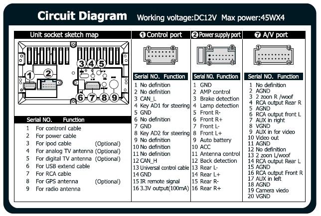 Vauxhall Astra Radio Wiring Diagram | Wiring Diagram on