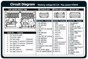 OPEL Car Radio Stereo Audio Wiring Diagram Autoradio connector wire installation schematic