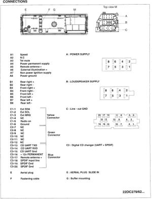 RENAULT Car Radio Stereo Audio Wiring Diagram Autoradio