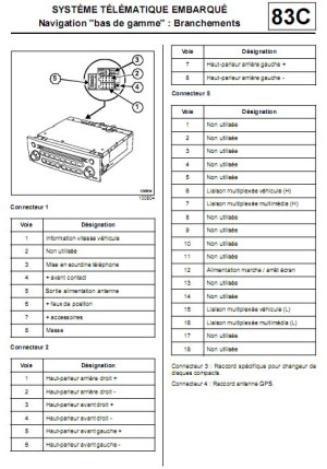 RENAULT Car Radio Stereo Audio Wiring Diagram Autoradio