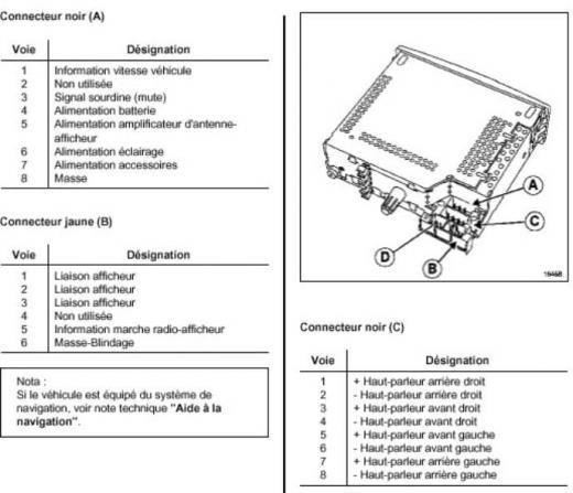 renault car radio stereo audio wiring diagram autoradio