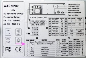ROVER Car Radio Stereo Audio Wiring Diagram Autoradio connector wire installation schematic