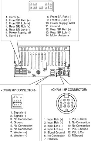 SUBARU Car Radio Stereo Audio Wiring Diagram Autoradio connector wire installation schematic