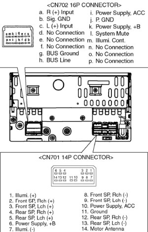 SUBARU Car Radio Stereo Audio Wiring Diagram Autoradio