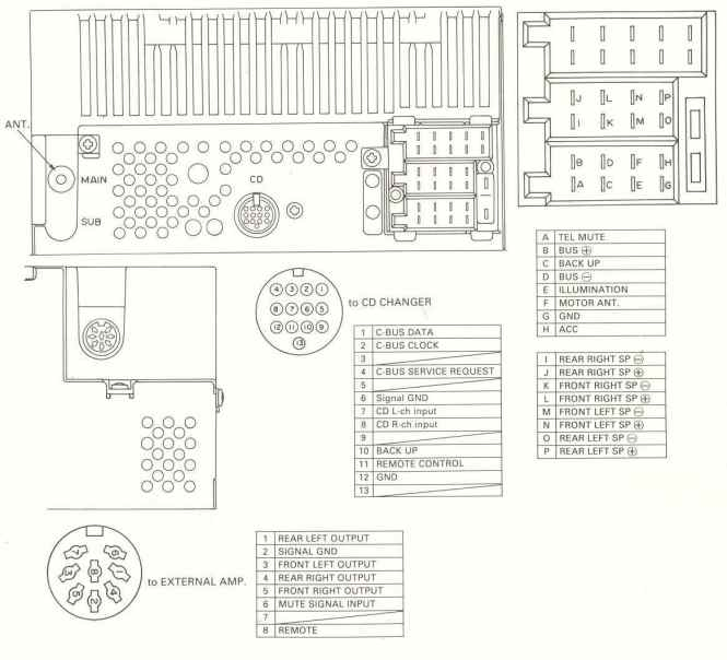 Pioneer mosfet 50wx4 wiring diagram pioneer free wiring diagrams wiring diagram for pioneer mosfet 50wx4 the wiring diagram wiring diagram cheapraybanclubmaster Gallery