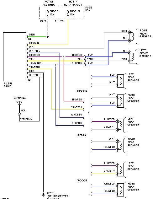 chevy silverado bose stereo wiring diagram wiring diagram 2003 chevy avalanche bose stereo wiring diagram schematics and